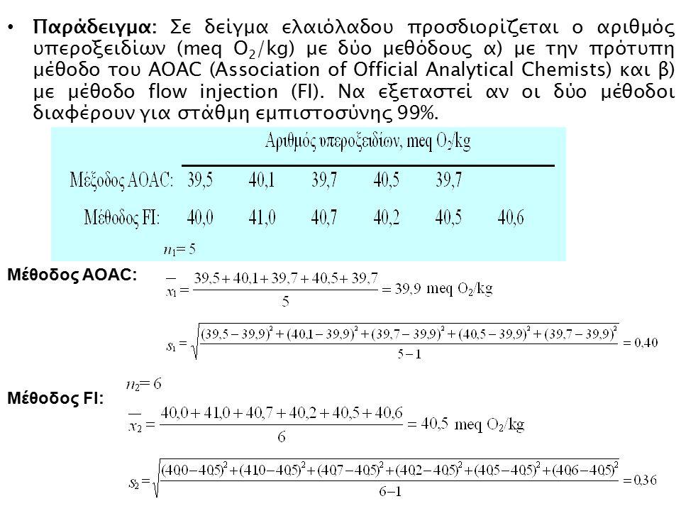 Παράδειγμα: Σε δείγμα ελαιόλαδου προσδιορίζεται ο αριθμός υπεροξειδίων (meq O 2 /kg) με δύο μεθόδους α) με την πρότυπη μέθοδο του AOAC (Association of