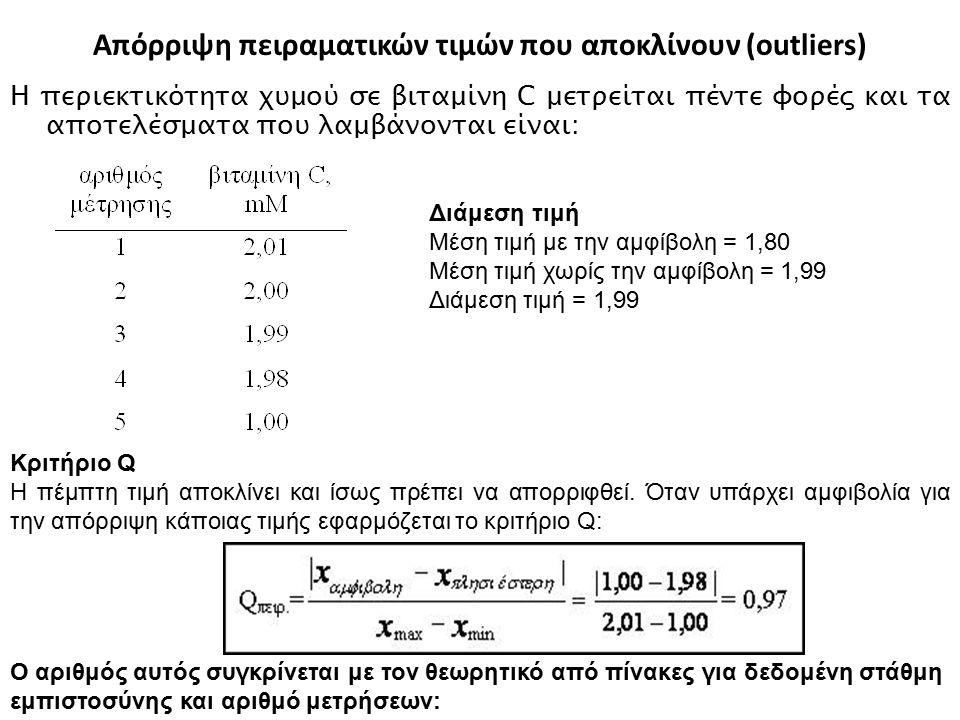 Απόρριψη πειραματικών τιμών που αποκλίνουν (outliers) H περιεκτικότητα χυμού σε βιταμίνη C μετρείται πέντε φορές και τα αποτελέσματα που λαμβάνονται ε