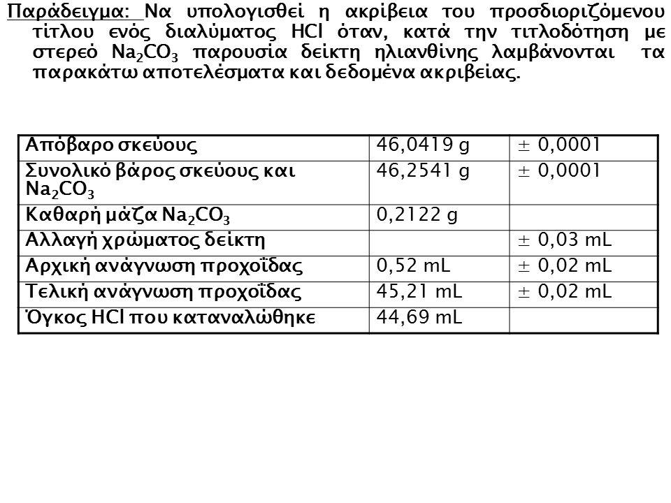 Παράδειγμα: Να υπολογισθεί η ακρίβεια του προσδιοριζόμενου τίτλου ενός διαλύματος HCl όταν, κατά την τιτλοδότηση με στερεό Na 2 CO 3 παρουσία δείκτη η