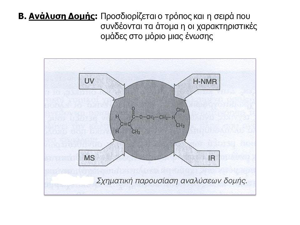 Β. Ανάλυση Δομής: Προσδιορίζεται ο τρόπος και η σειρά που συνδέονται τα άτομα η οι χαρακτηριστικές ομάδες στο μόριο μιας ένωσης