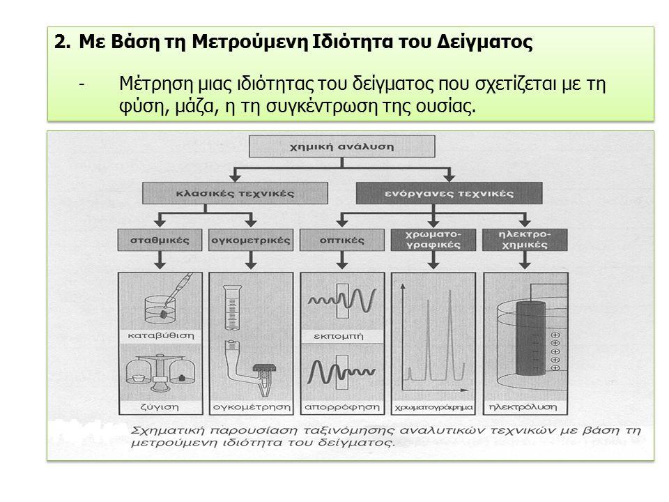 2.Με Βάση τη Μετρούμενη Ιδιότητα του Δείγματος - Μέτρηση μιας ιδιότητας του δείγματος που σχετίζεται με τη φύση, μάζα, η τη συγκέντρωση της ουσίας. 2.