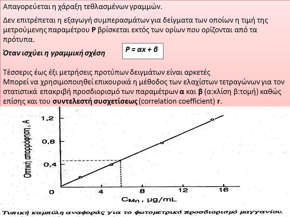 Απαγορεύεται η χάραξη τεθλασμένων γραμμών. Δεν επιτρέπεται η εξαγωγή συμπερασμάτων για δείγματα των οποίων η τιμή της μετρούμενης παραμέτρου Ρ βρίσκετ