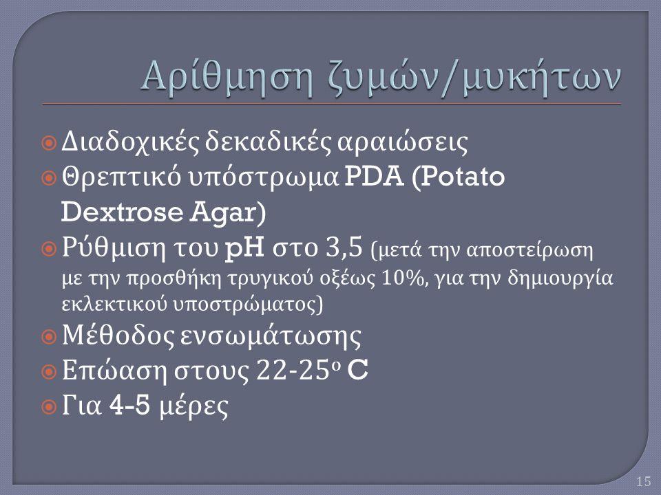  Διαδοχικές δεκαδικές αραιώσεις  Θρεπτικό υπόστρωμα PDA (Potato Dextrose Agar)  Ρύθμιση του pH στο 3,5 ( μετά την αποστείρωση με την προσθήκη τρυγι