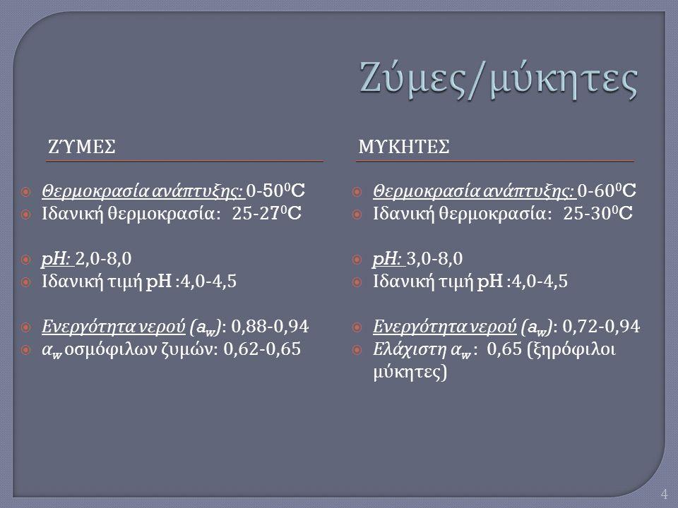 ΖΎΜΕΣΜΥΚΗΤΕΣ  Θερμοκρασία ανάπτυξης : 0-50 0 C  Ιδανική θερμοκρασία : 25-27 0 C  pH: 2,0-8,0  Ιδανική τιμή pH :4,0-4,5  Ενεργότητα νερού (a w ):
