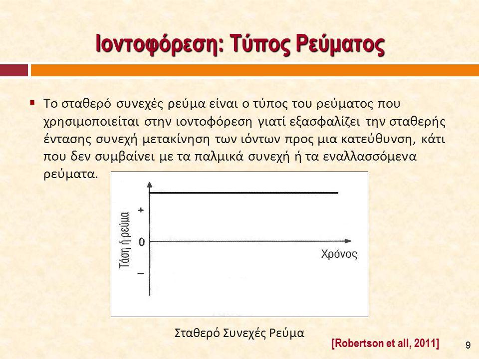 Ιοντοφόρεση: Τύπος Ρεύματος  Το σταθερό συνεχές ρεύμα είναι ο τύπος του ρεύματος που χρησιμοποιείται στην ιοντοφόρεση γιατί εξασφαλίζει την σταθερής