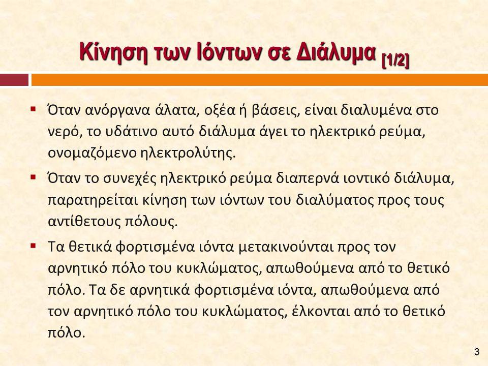 Αναφορά Γεώργιος Παπαθανασίου.«Ηλεκτροθεραπεία (Θ).