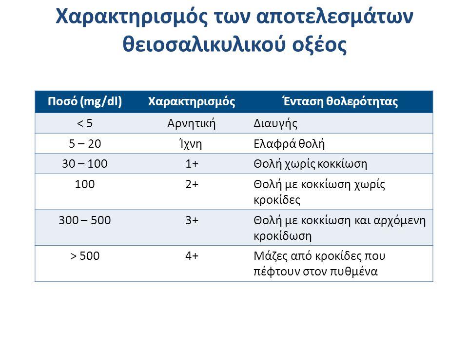 Ποσό (mg/dl)ΧαρακτηρισμόςΈνταση θολερότητας < 5ΑρνητικήΔιαυγής 5 – 20ΊχνηΕλαφρά θολή 30 – 1001+Θολή χωρίς κοκκίωση 1002+Θολή με κοκκίωση χωρίς κροκίδες 300 – 5003+Θολή με κοκκίωση και αρχόμενη κροκίδωση > 5004+Μάζες από κροκίδες που πέφτουν στον πυθμένα Χαρακτηρισμός των αποτελεσμάτων θειοσαλικυλικού οξέος