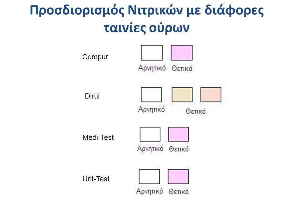 Compur Dirui Medi-Test Urit-Test Προσδιορισμός Νιτρικών με διάφορες ταινίες ούρων