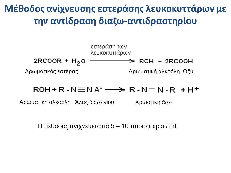 Αρωματικός εστέρας Αρωματική αλκοόλη Οξύ Αρωματική αλκοόλη Άλας διαζωνίου Χρωστική άζω Η μέθοδος ανιχνεύει από 5 – 10 πυοσφαίρια / mL Μέθοδος ανίχνευσης εστεράσης λευκοκυττάρων με την αντίδραση διαζω-αντιδραστηρίου