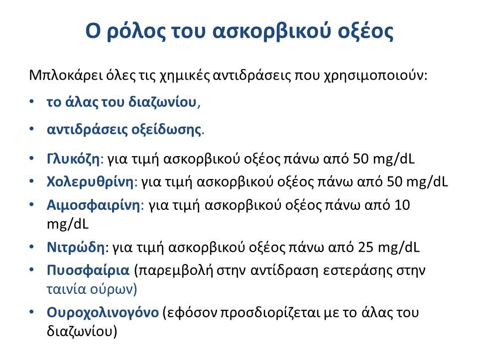 Γλυκόζη: για τιμή ασκορβικού οξέος πάνω από 50 mg/dL Χολερυθρίνη: για τιμή ασκορβικού οξέος πάνω από 50 mg/dL Αιμοσφαιρίνη: για τιμή ασκορβικού οξέος πάνω από 10 mg/dL Nιτρώδη: για τιμή ασκορβικού οξέος πάνω από 25 mg/dL Πυοσφαίρια (παρεμβολή στην αντίδραση εστεράσης στην ταινία ούρων) Ουροχολινογόνο (εφόσον προσδιορίζεται με το άλας του διαζωνίου) Ο ρόλος του ασκορβικού οξέος Μπλοκάρει όλες τις χημικές αντιδράσεις που χρησιμοποιούν: το άλας του διαζωνίου, αντιδράσεις οξείδωσης.