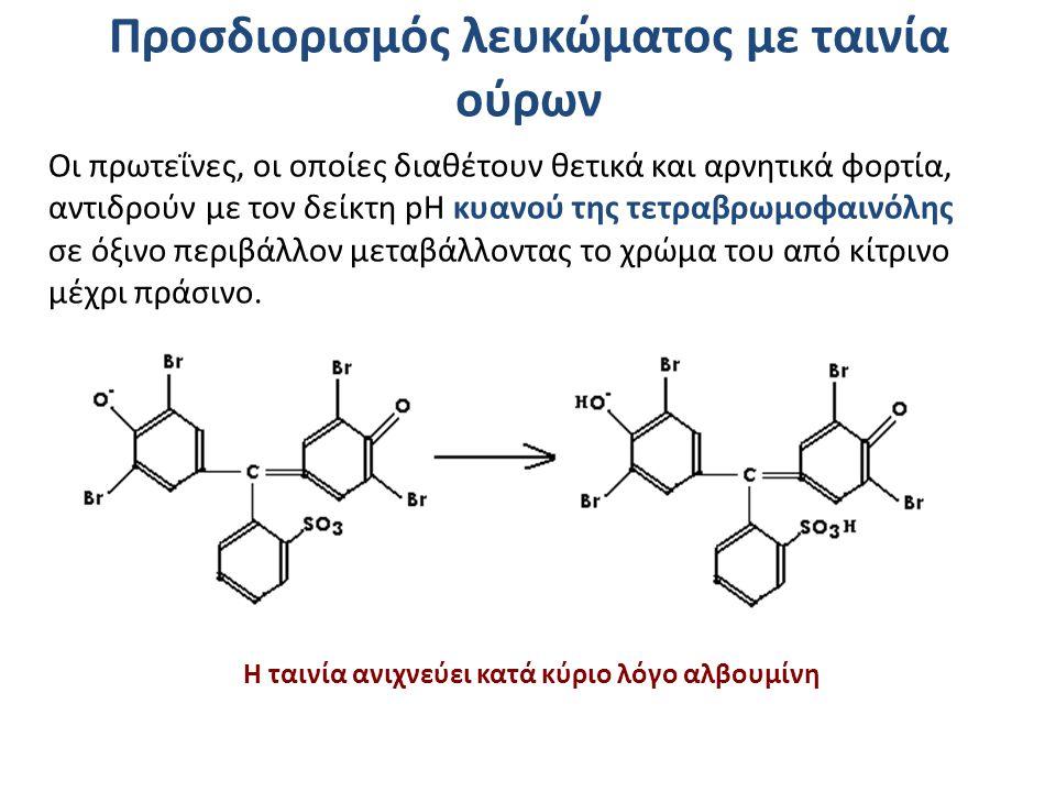 Η ταινία ανιχνεύει κατά κύριο λόγο αλβουμίνη Προσδιορισμός λευκώματος με ταινία ούρων Οι πρωτεΐνες, οι οποίες διαθέτουν θετικά και αρνητικά φορτία, αντιδρούν με τον δείκτη pH κυανού της τετραβρωμοφαινόλης σε όξινο περιβάλλον μεταβάλλοντας το χρώμα του από κίτρινο μέχρι πράσινο.
