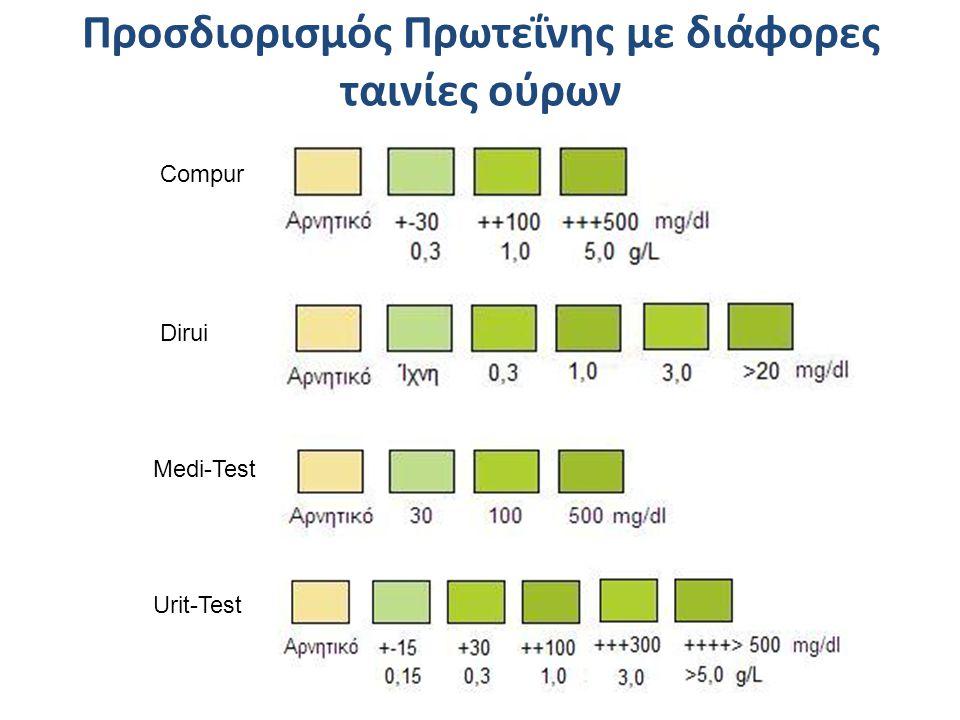 Compur Medi-Test Dirui Urit-Test Προσδιορισμός Πρωτεΐνης με διάφορες ταινίες ούρων
