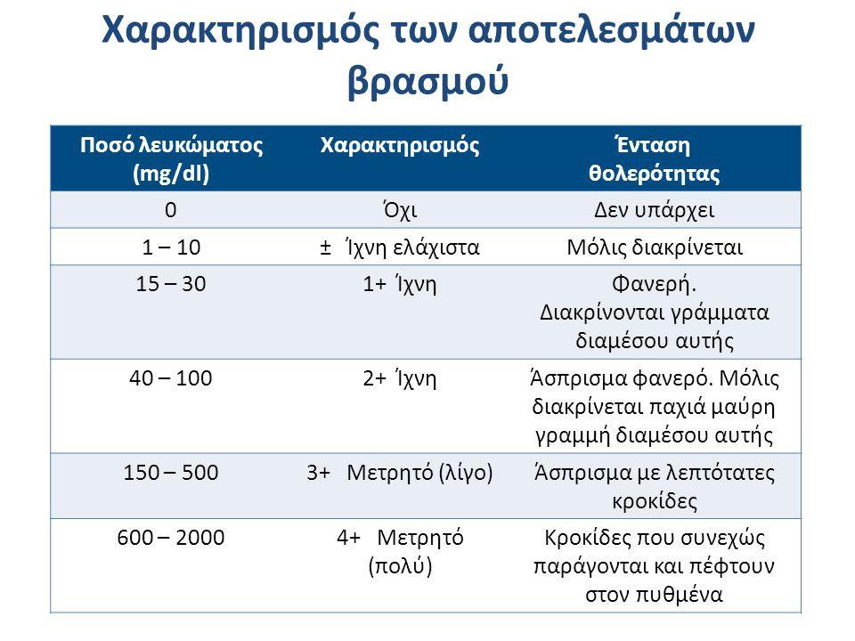 Ποσό λευκώματος (mg/dl) XαρακτηρισμόςΈνταση θολερότητας 0ΌχιΔεν υπάρχει 1 – 10± Ίχνη ελάχισταΜόλις διακρίνεται 15 – 301+ ΊχνηΦανερή. Διακρίνονται γράμ