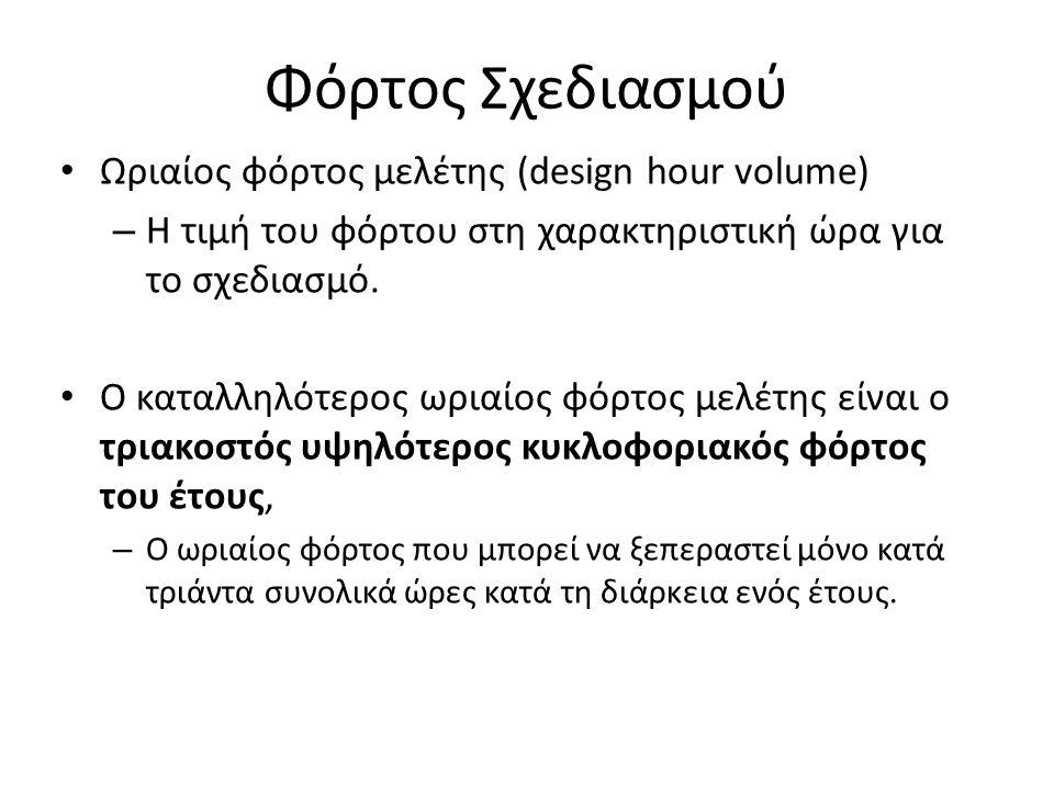 Φόρτος Σχεδιασμού Ωριαίος φόρτος μελέτης (design hour volume) – Η τιμή του φόρτου στη χαρακτηριστική ώρα για το σχεδιασμό. Ο καταλληλότερος ωριαίος φό