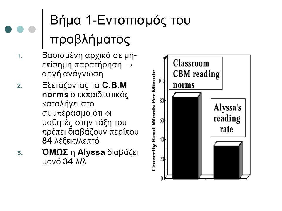 Βήμα 2-Δημιουργία διαδικασίας CBM Δημιουργία ενός ατομικού π ρογράμματος για τον έλεγχο της π ροόδου της μαθητρίας Η εκ π αιδευτικός α π οφασίζει να ελέγξει την ευχέρεια της μαθητρίας στην ανάγνωση μέσα α π ό διαφορά κείμενα π ου έρχεται σε ε π αφή για π ρώτη φορά.