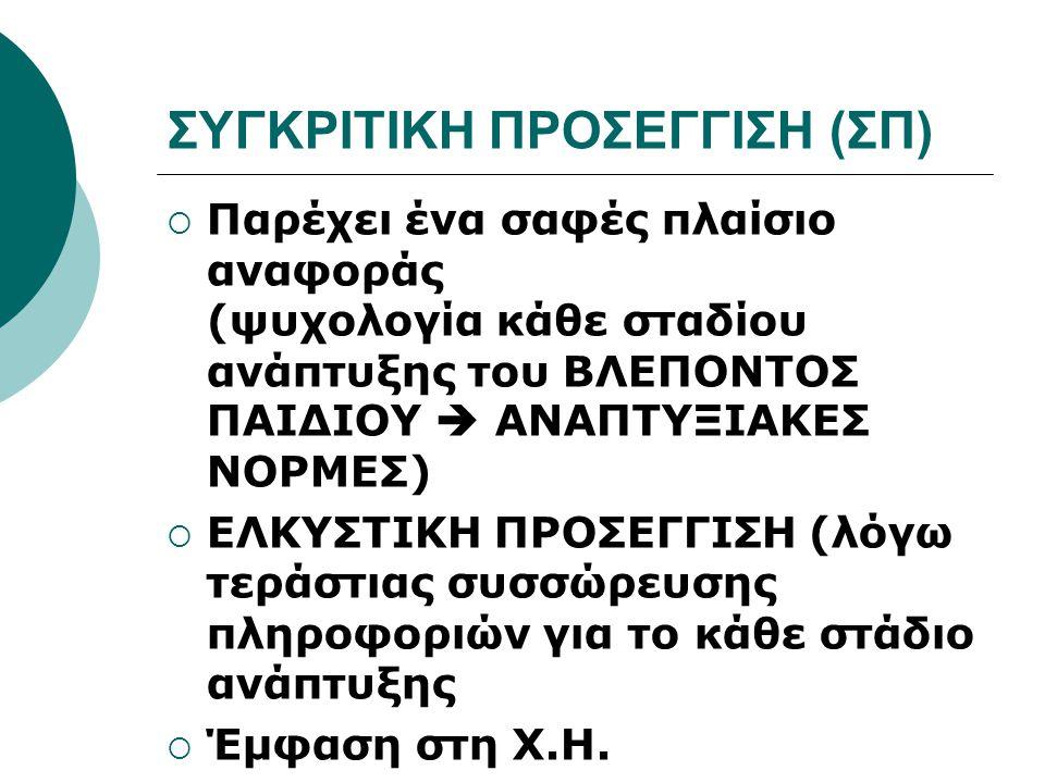 ΣΥΓΚΡΙΤΙΚΗ ΠΡΟΣΕΓΓΙΣΗ (ΣΠ)  Παρέχει ένα σαφές πλαίσιο αναφοράς (ψυχολογία κάθε σταδίου ανάπτυξης του ΒΛΕΠΟΝΤΟΣ ΠΑΙΔΙΟΥ  ΑΝΑΠΤΥΞΙΑΚΕΣ ΝΟΡΜΕΣ)  ΕΛΚΥΣ
