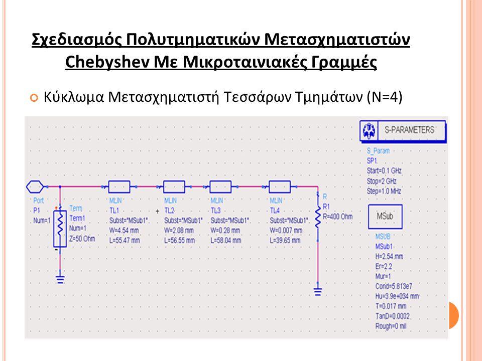 Σχεδιασμός Πολυτμηματικών Μετασχηματιστών Chebyshev Με Μικροταινιακές Γραμμές Κύκλωμα Μετασχηματιστή Τεσσάρων Τμημάτων (Ν=4)