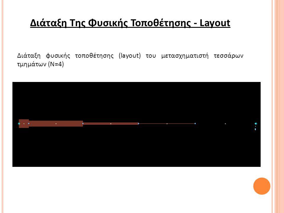 Διάταξη Της Φυσικής Τοποθέτησης - Layout Διάταξη φυσικής τοποθέτησης (layout) του μετασχηματιστή τεσσάρων τμημάτων (Ν=4)