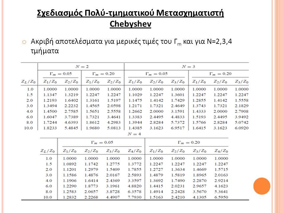 Σχεδιασμός Πολύ-τμηματικού Μετασχηματιστή Chebyshev o Ακριβή αποτελέσματα για μερικές τιμές του Γ m και για Ν=2,3,4 τμήματα