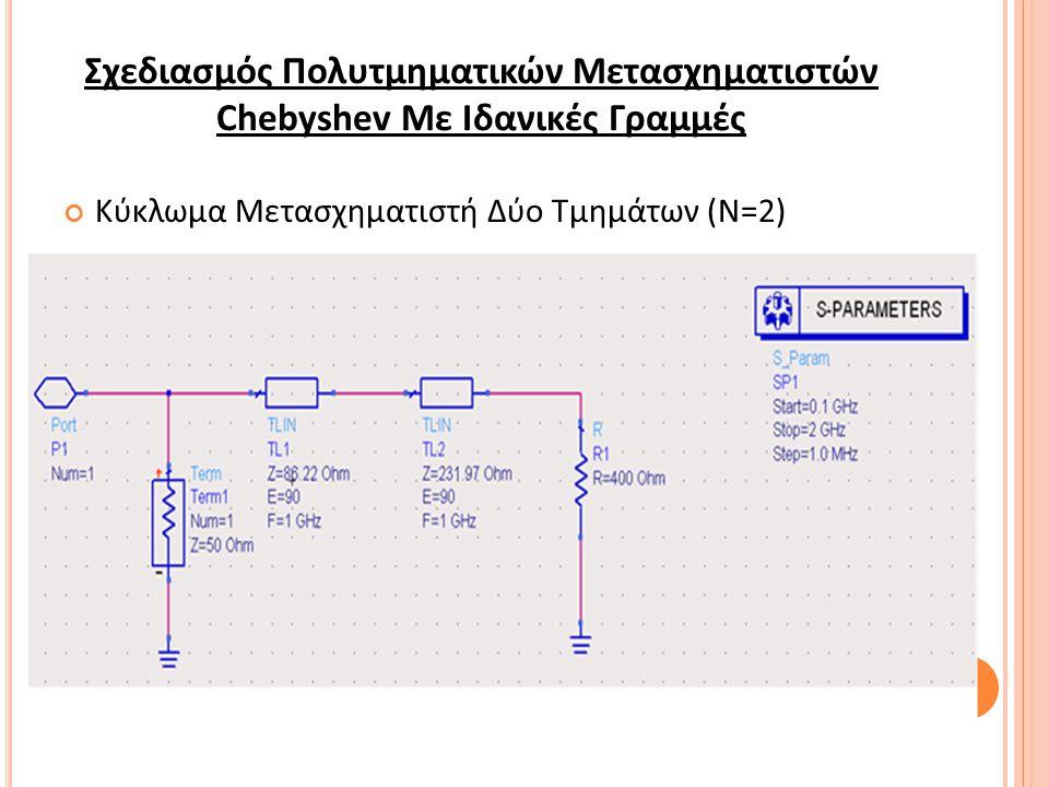 Σχεδιασμός Πολυτμηματικών Μετασχηματιστών Chebyshev Με Ιδανικές Γραμμές Κύκλωμα Μετασχηματιστή Δύο Τμημάτων (Ν=2)