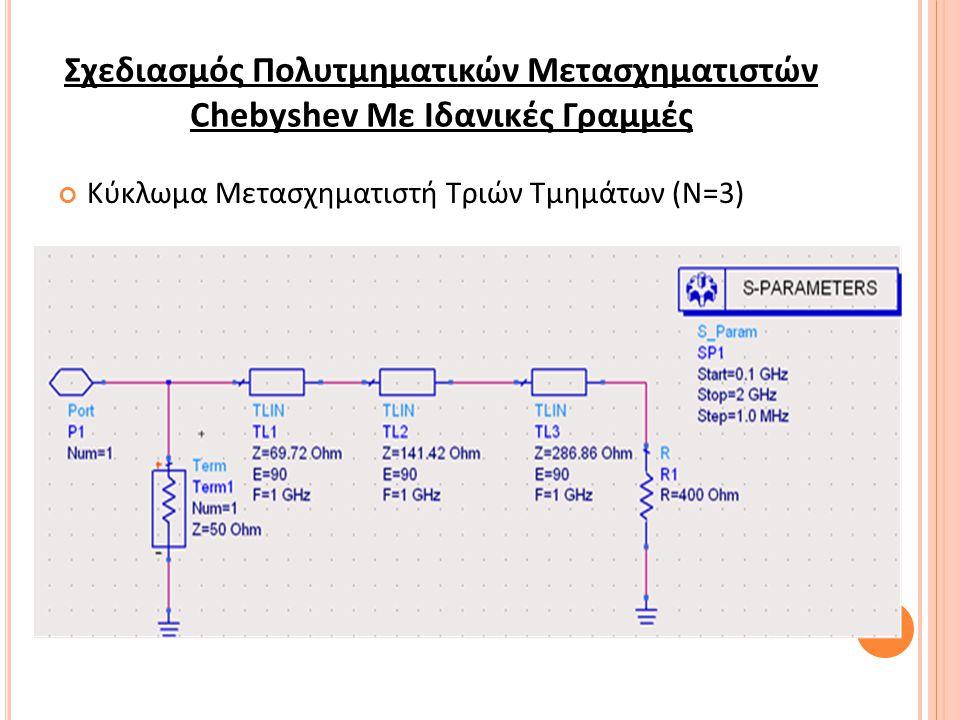 Βελτιστοποίηση Μετασχηματιστή Τεσσάρων τμημάτων (Ν=4) Με Μικροταινιακές Γραμμές Λόγω του μικρού εύρους ζώνης που προκύπτει στον μετασχηματιστή τεσσάρων τμημάτων (Ν=4), η διάταξη θα πρέπει να βελτιστοποιηθεί ώστε να επιτευχθεί η επιθυμητή λειτουργία και η βέλτιστη προσαρμογή των μικροταινιακών γραμμών.