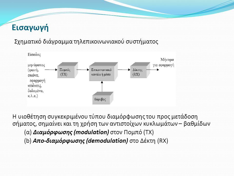 Είδη Διαμόρφωσης Τηλεπικοινωνιακού Σήματος ΔΙΑΜΟΡΦΩΣΕΙΣ ΑΝΑΛΟΓΙΚΩΝ ΣΗΜΑΤΩΝ Το προς μετάδοση αναλογικό σήμα περιέχει πληροφορία (κυρίως συχνοτική, τη διαμορφώνουσα συχνότητα) η οποία χρησιμοποιείται για να διαμορφώσει το πλάτος ή τη συχνότητα ή τη φάση ενός «φέροντος» σήματος (carrier signal) ημιτονικής μορφής: Αντίστοιχα προκύπτουν οι εξής τρεις τύποι διαμόρφωσης (modulation) αναλογικού σήματος: Διαμόρφωση Πλάτους ή Εύρους (Amplitude Modulation, A.M.): Το μέγιστο πλάτος της φέρουσας συχνότητας, V c, μεταβάλλεται στο ρυθμό της διαμορφώνουσας συχνότητας Διαμόρφωση Συχνότητας (Frequency Modulation, F.M.): Μεταβάλλεται η συχνότητα του φέροντος κύματος, ω c, στο ρυθμό της διαμορφώνουσας συχνότητας Διαμόρφωση Φάσης (Phase Modulation, P.M.): Μεταβάλλεται η φάση του φέροντος κύματος, φ c, στο ρυθμό της διαμορφώνουσας συχνότητας