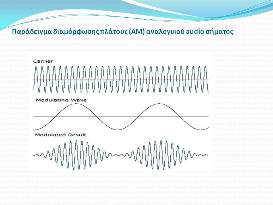 Παράδειγμα διαμόρφωσης πλάτους (AM) αναλογικού audio σήματος
