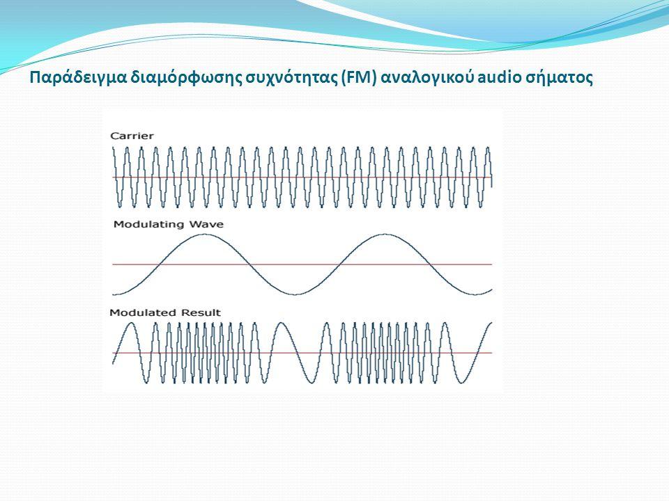 Ας υποθέσουμε ότι στην κεραία φτάνουν ασύρματα τα σήματα εκπομπής από τρεις σταθμούς στα Μεσαία Κύματα, με τις εξής κεντρικές συχνότητες: 1.