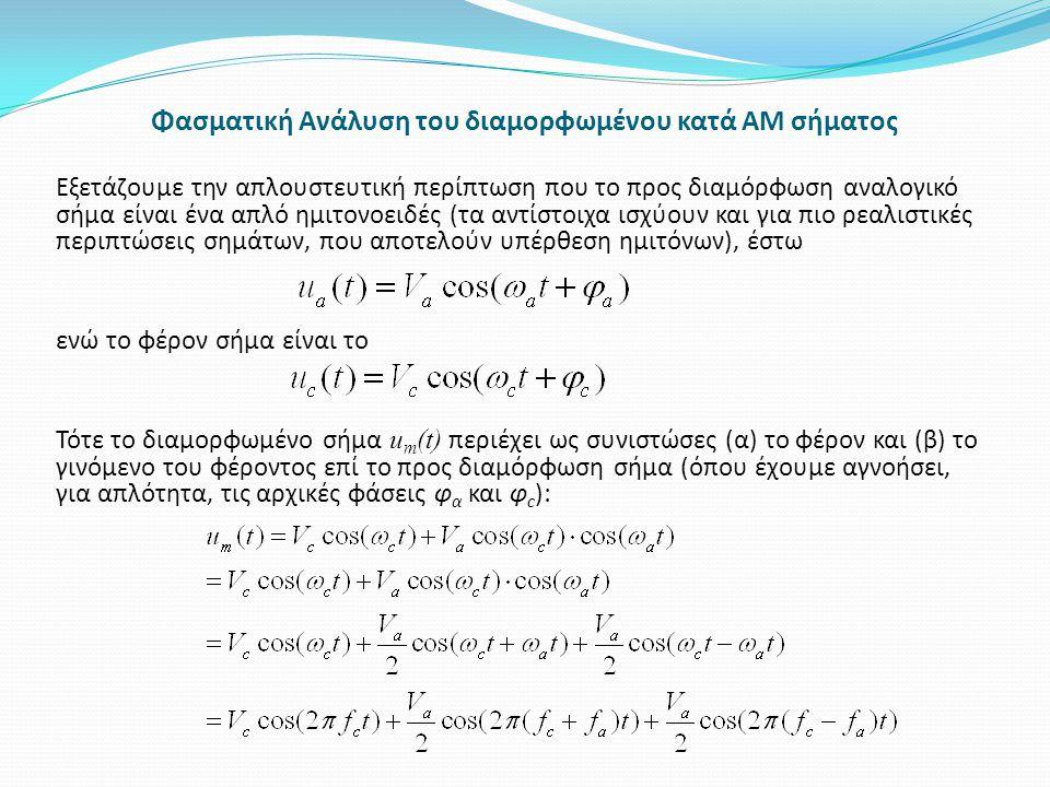 Φασματική Ανάλυση του διαμορφωμένου κατά AM σήματος Εξετάζουμε την απλουστευτική περίπτωση που το προς διαμόρφωση αναλογικό σήμα είναι ένα απλό ημιτον