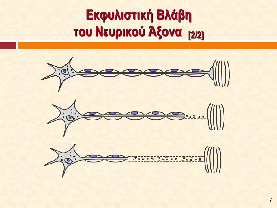Μη Τραυματική Βλάβη του Ελύτρου Μυελίνης [1/2]  Ένα πλήθος γενετικών, ανοσολογικών και τοξικών αιτιών μπορεί να προκαλέσουν διαταραχή της λειτουργίας σε ένα περιφερικό νεύρο, όχι στον άξονα, αλλά στο έλυτρο της μυελίνης ή στα κύτταρα του Schwann.