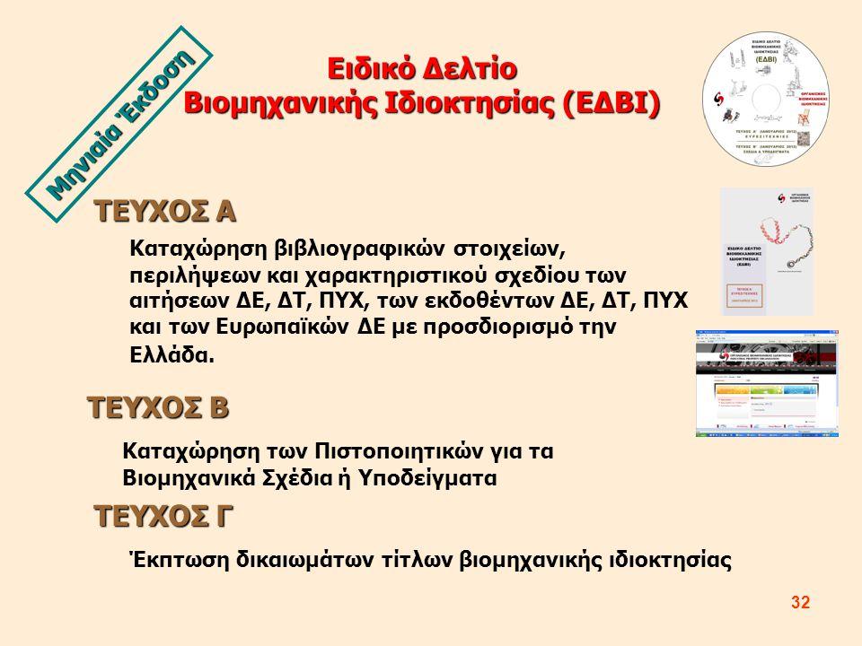 32 Μηνιαία Έκδοση Ειδικό Δελτίο Βιομηχανικής Ιδιοκτησίας (ΕΔΒΙ) ΤΕΥΧΟΣ Α Καταχώρηση βιβλιογραφικών στοιχείων, περιλήψεων και χαρακτηριστικού σχεδίου των αιτήσεων ΔΕ, ΔΤ, ΠΥΧ, των εκδοθέντων ΔΕ, ΔΤ, ΠΥΧ και των Ευρωπαϊκών ΔΕ με προσδιορισμό την Ελλάδα.