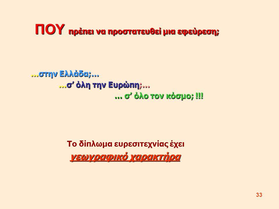 33 …στην Ελλάδα;… …σ' όλη την Ευρώπη;… … σ' όλο τον κόσμο; !!! ΠΟΥ πρέπει να προστατευθεί μια εφεύρεση; Το δίπλωμα ευρεσιτεχνίας έχει γεωγραφικό χαρακ