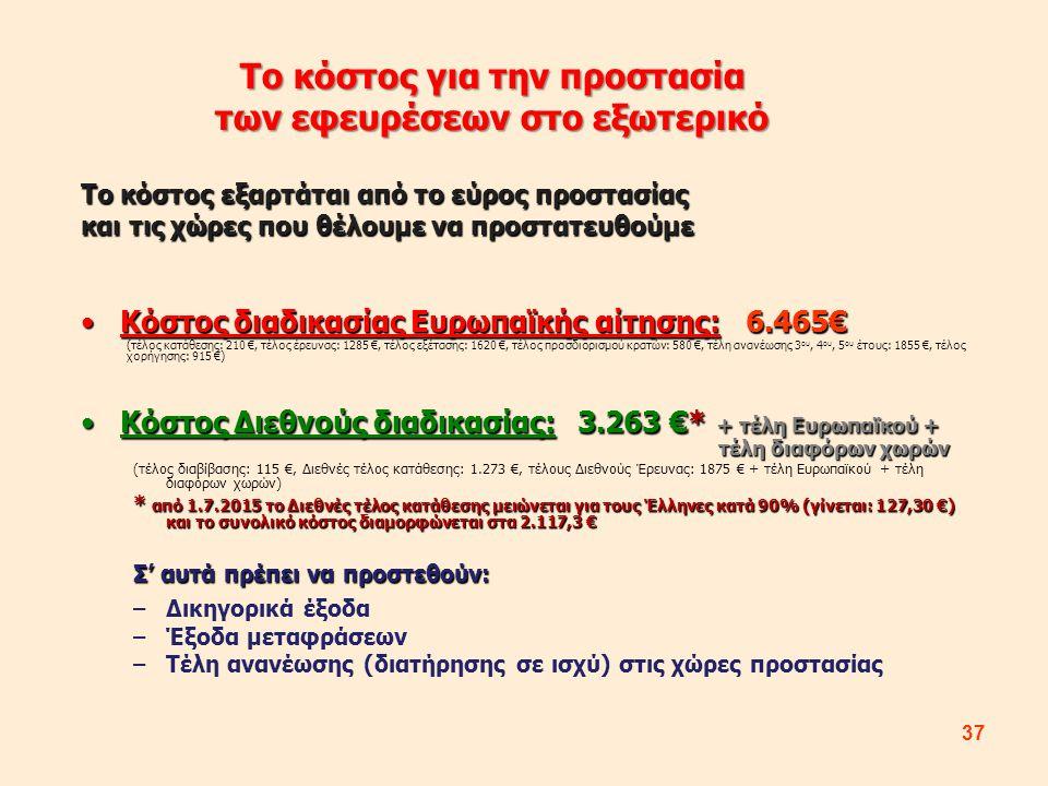 Το κόστος για την προστασία των εφευρέσεων στο εξωτερικό Το κόστος εξαρτάται από το εύρος προστασίας και τις χώρες που θέλουμε να προστατευθούμε Κόστος διαδικασίας Ευρωπαϊκής αίτησης:6.465€Κόστος διαδικασίας Ευρωπαϊκής αίτησης: 6.465€ (τέλος κατάθεσης: 210 €, τέλος έρευνας: 1285 €, τέλος εξέτασης: 1620 €, τέλος προσδιορισμού κρατών: 580 €, τέλη ανανέωσης 3 ου, 4 ου, 5 ου έτους: 1855 €, τέλος χορήγησης: 915 €) Κόστος Διεθνούς διαδικασίας:3.263 €* + τέλη Ευρωπαϊκού + τέλη διαφόρων χωρώνΚόστος Διεθνούς διαδικασίας: 3.263 €* + τέλη Ευρωπαϊκού + τέλη διαφόρων χωρών (τέλος διαβίβασης: 115 €, Διεθνές τέλος κατάθεσης: 1.273 €, τέλους Διεθνούς Έρευνας: 1875 € + τέλη Ευρωπαϊκού + τέλη διαφόρων χωρών) * από 1.7.2015 το Διεθνές τέλος κατάθεσης μειώνεται για τους Έλληνες κατά 90% (γίνεται: 127,30 €) και το συνολικό κόστος διαμορφώνεται στα 2.117,3 € Σ' αυτά πρέπει να προστεθούν: –Δικηγορικά έξοδα –Έξοδα μεταφράσεων –Τέλη ανανέωσης (διατήρησης σε ισχύ) στις χώρες προστασίας 37