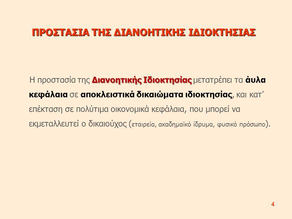 15 3.Με Velcro ® Xanthium strumarium (Αγριομελιτζάνα) + George de Mestral, 1952, Ελβετός Velvet Type Fabric and Method of Producing The Same αριθμός Δ.Ε.