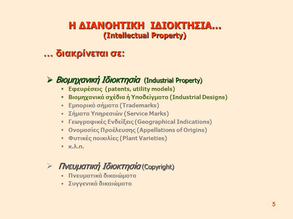 5  Βιομηχανική Ιδιοκτησία (Industrial Property)  Εφευρέσεις (patents, utility models)  Βιομηχανικά σχέδια ή Υποδείγματα (Industrial Designs) Εμπορικά σήματα (Trademarks) Σήματα Υπηρεσιών (Service Marks)  Γεωγραφικές Ενδείξεις (Geographical Indications)  Ονομασίες Προέλευσης (Appellations of Origins)  Φυτικές ποικιλίες (Plant Varieties)  κ.λ.π.