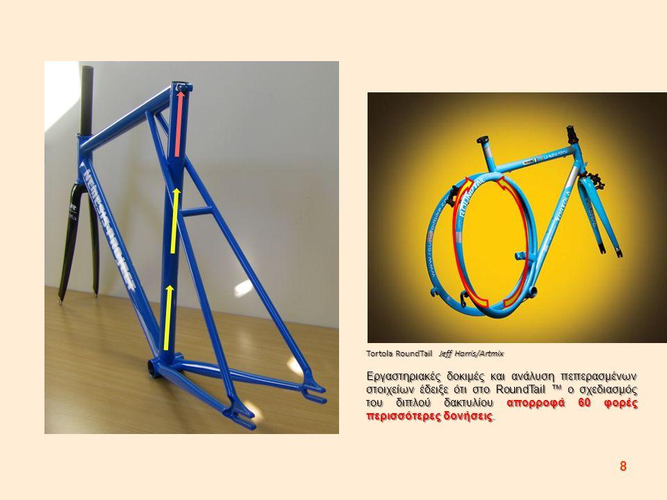 8 Tortola RoundTail Jeff Harris/Artmix Εργαστηριακές δοκιμές και ανάλυση πεπερασμένων στοιχείων έδειξε ότι στο RoundTail ™ ο σχεδιασμός του διπλού δακτυλίου απορροφά 60 φορές περισσότερες δονήσεις.