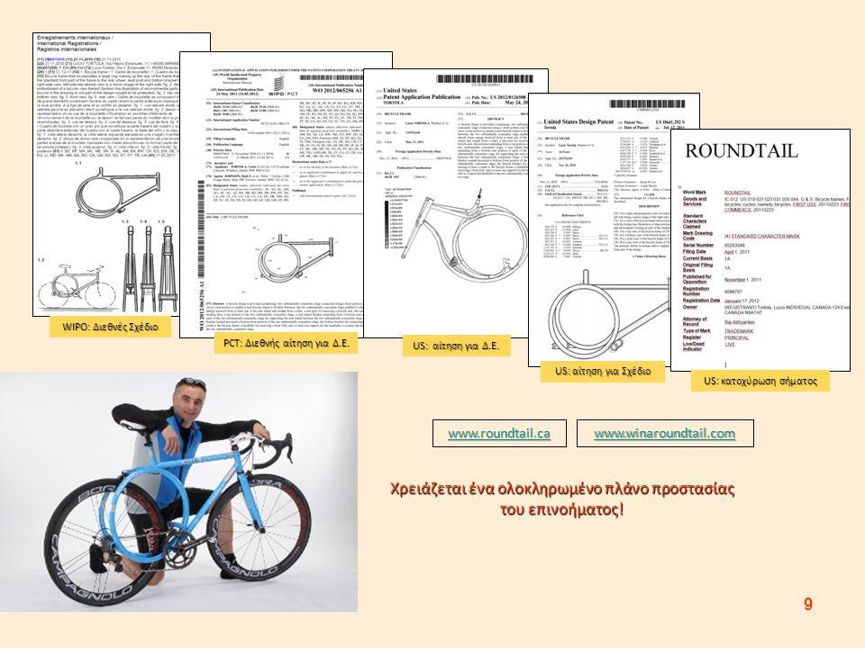 9 Χρειάζεται ένα ολοκληρωμένο πλάνο προστασίας του επινοήματος! www.roundtail.ca www.winaroundtail.com WIPO: Διεθνές Σχέδιο PCT: Διεθνής αίτηση για Δ.