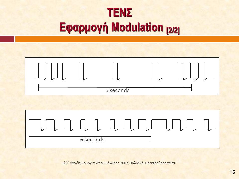  Αναδημιουργία από: Γιόκαρης 2007, «Κλινική Ηλεκτροθεραπεία» ΤΕΝΣ Εφαρμογή Modulation [2/2] 6 seconds 15