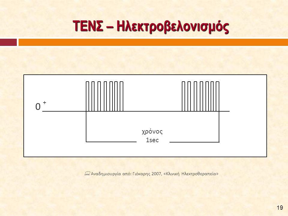 ΤΕΝΣ – Ηλεκτροβελονισμός ΤΕΝΣ – Ηλεκτροβελονισμός  Αναδημιουργία από: Γιόκαρης 2007, «Κλινική Ηλεκτροθεραπεία» χρόνος 1sec 0 + 19