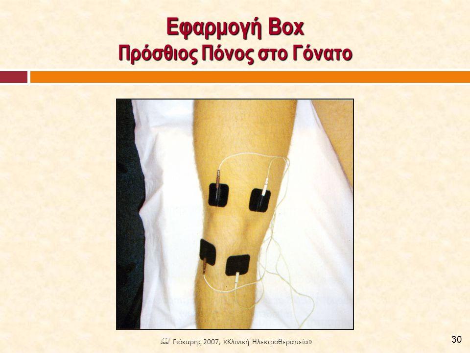Εφαρμογή Box Πρόσθιος Πόνος στο Γόνατο 30  Γιόκαρης 2007, «Κλινική Ηλεκτροθεραπεία»