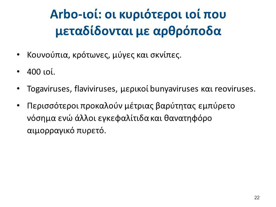 Arbo-ιοί: οι κυριότεροι ιοί που μεταδίδονται με αρθρόποδα Κουνούπια, κρότωνες, μύγες και σκνίπες.