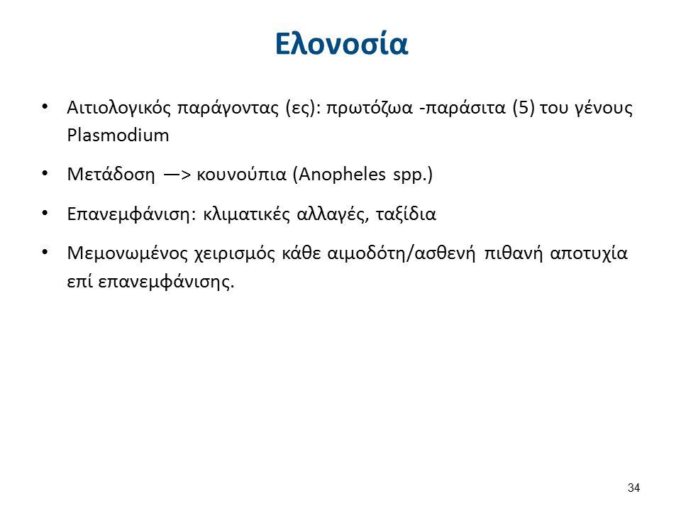 Ελονοσία Αιτιολογικός παράγοντας (ες): πρωτόζωα -παράσιτα (5) του γένους Plasmodium Μετάδοση —> κουνούπια (Anopheles spp.) Επανεμφάνιση: κλιματικές αλ