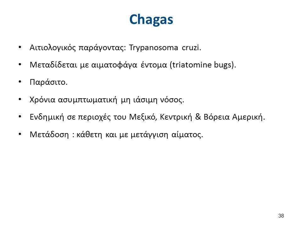 Chagas Αιτιολογικός παράγοντας: Trypanosoma cruzi. Μεταδίδεται με αιματοφάγα έντομα (triatomine bugs). Παράσιτο. Χρόνια ασυμπτωματική μη ιάσιμη νόσος.