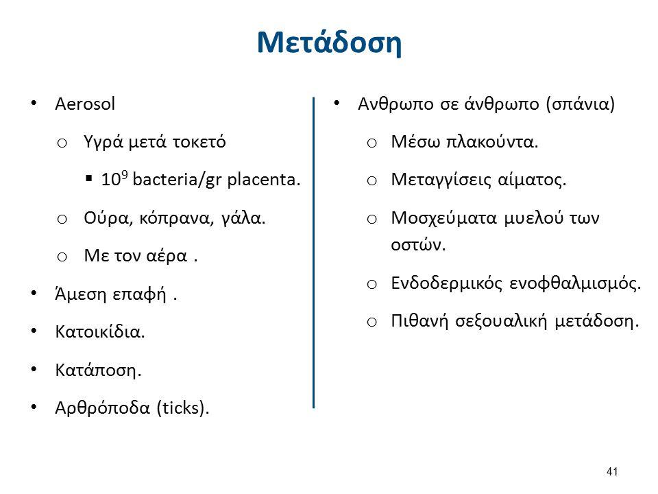 Μετάδοση Aerosol o Υγρά μετά τοκετό  10 9 bacteria/gr placenta. o Ούρα, κόπρανα, γάλα. o Με τον αέρα. Άμεση επαφή. Κατοικίδια. Κατάποση. Αρθρόποδα (t