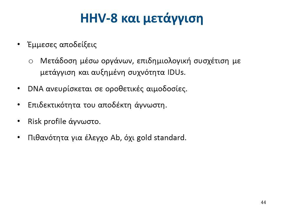 HHV-8 και μετάγγιση Έμμεσες αποδείξεις o Μετάδοση μέσω οργάνων, επιδημιολογική συσχέτιση με μετάγγιση και αυξημένη συχνότητα IDUs. DNA ανευρίσκεται σε