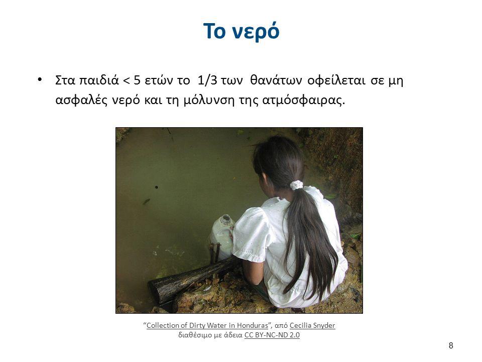 Το νερό Στα παιδιά < 5 ετών το 1/3 των θανάτων οφείλεται σε μη ασφαλές νερό και τη μόλυνση της ατμόσφαιρας.