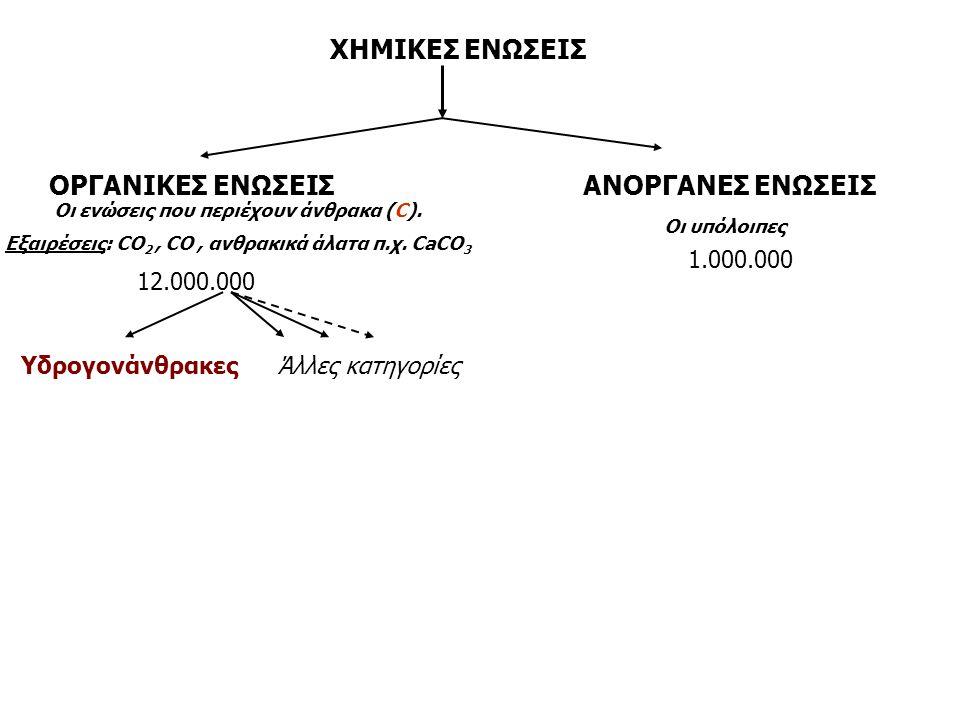CH 4 CH 2 =CH–Br Υδρογονάνθρακες ονομάζονται οι οργανικές ενώσεις που περιέχουν μόνο C και Η.