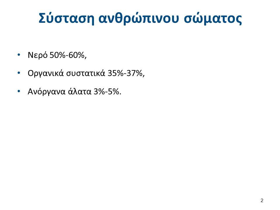 Σύσταση ανθρώπινου σώματος Νερό 50%-60%, Οργανικά συστατικά 35%-37%, Ανόργανα άλατα 3%-5%. 2