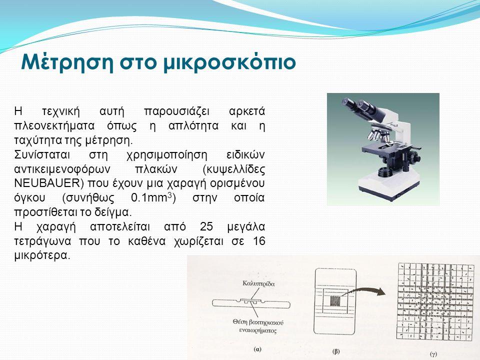 Μέτρηση στο μικροσκόπιο Η τεχνική αυτή παρουσιάζει αρκετά πλεονεκτήματα όπως η απλότητα και η ταχύτητα της μέτρηση. Συνίσταται στη χρησιμοποίηση ειδικ