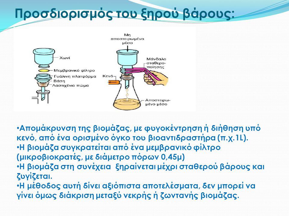 Προσδιορισμός του ξηρού βάρους: Απομάκρυνση της βιομάζας, με φυγοκέντρηση ή διήθηση υπό κενό, από ένα ορισμένο όγκο του βιοαντιδραστήρα (π.χ.1L). Η βι